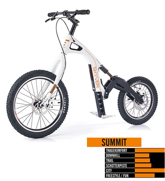 skyver summit carbon